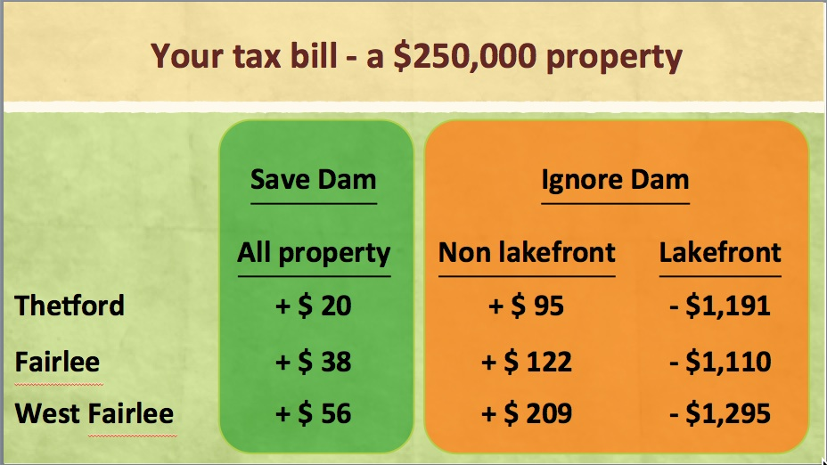 Downey Property Tax Rate